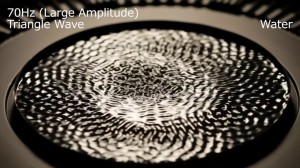 A cymatic study of waveforms in different solutions at increasing frequencies.